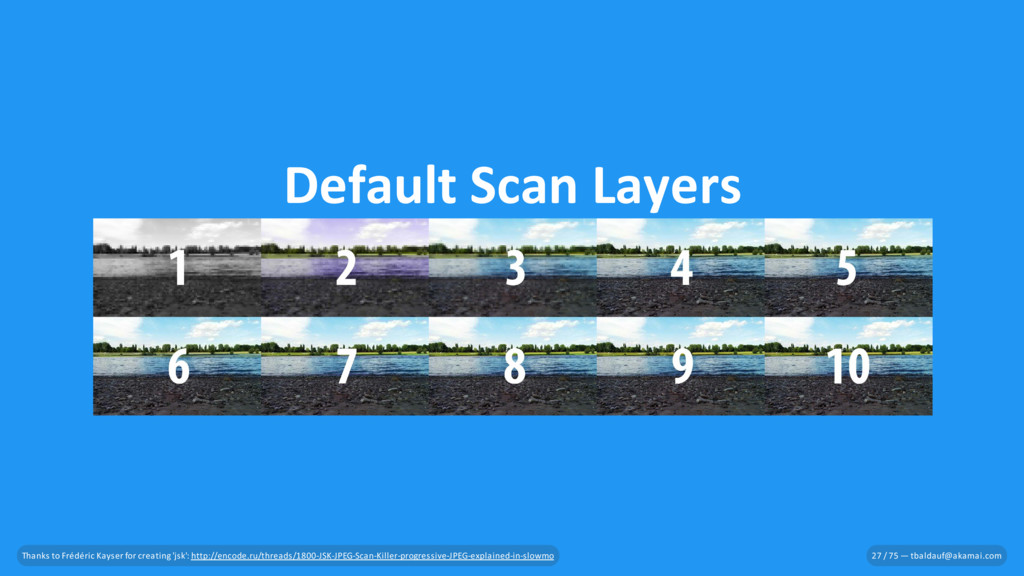 Default Scan Layers Thanks to Frédéric Kayser f...