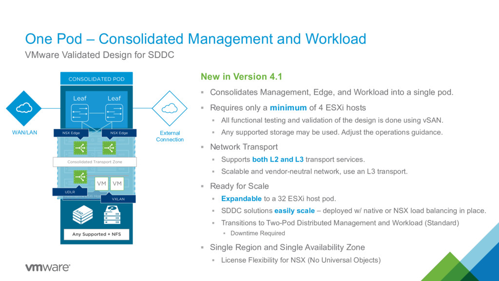 One Pod – Consolidated Management and Workload ...