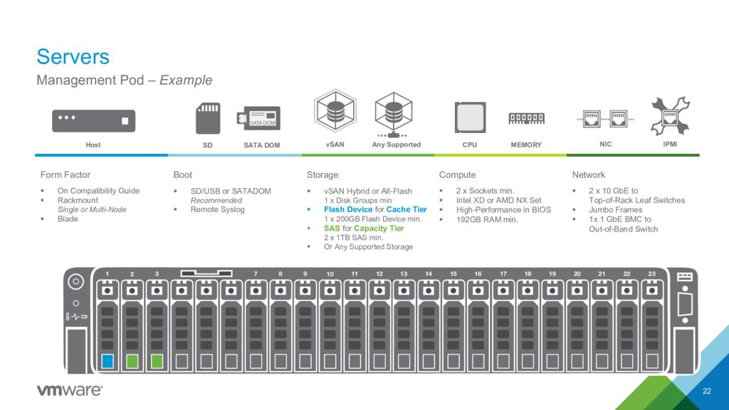 Servers 22 Management Pod – Example 1 2 3 7 8 9...