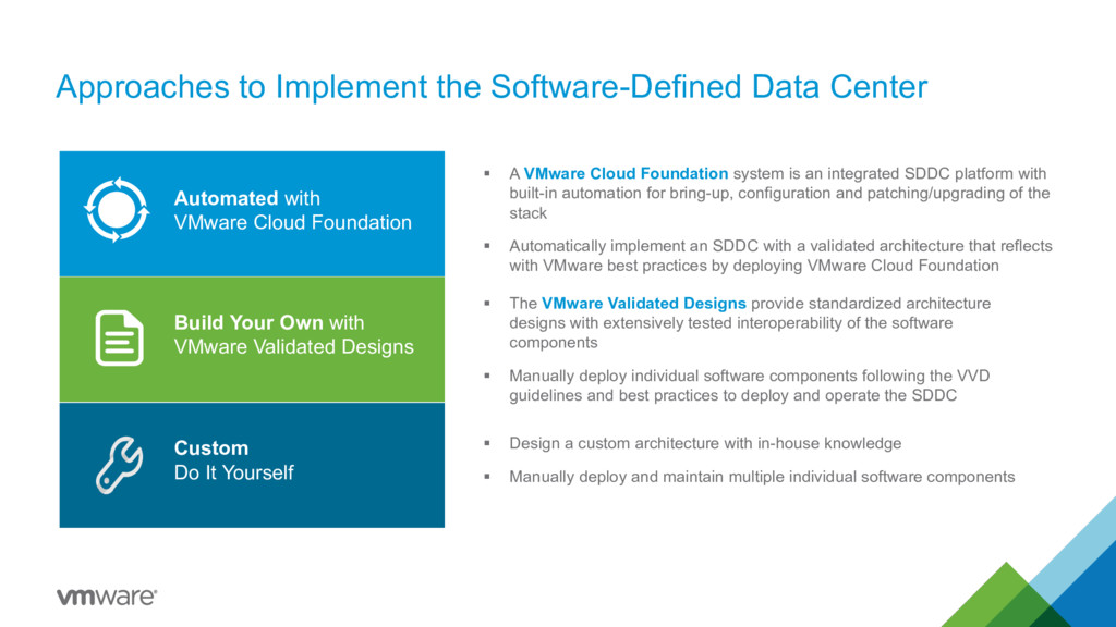 Approaches to Implement the Software-Defined Da...