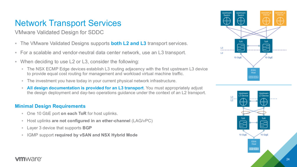 Network Transport Services § The VMware Validat...