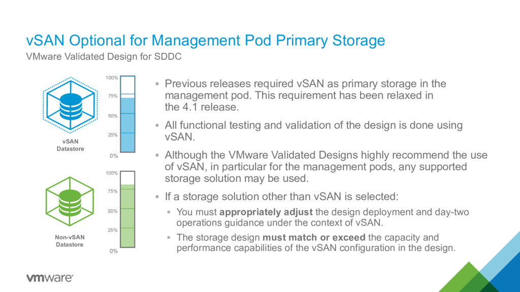 vSAN Optional for Management Pod Primary Storag...