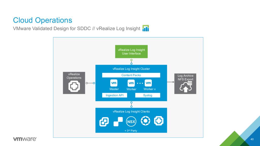 vRealize Log Insight Cluster vRealize Log Insig...