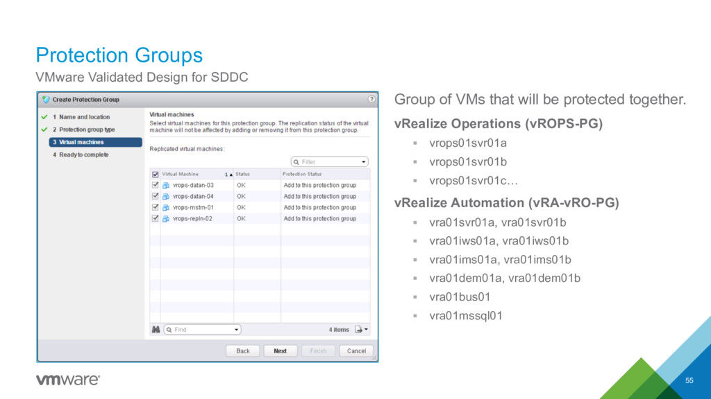 Protection Groups Group of VMs that will be pro...