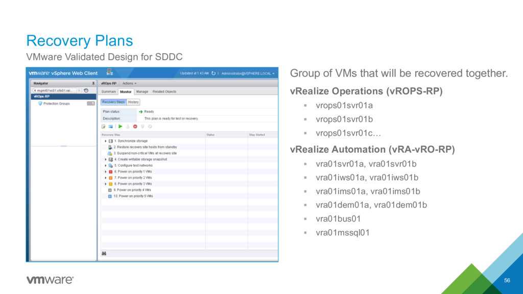Recovery Plans 56 VMware Validated Design for S...