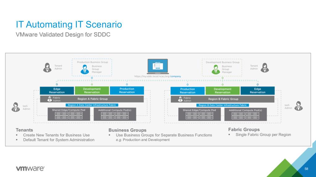 IT Automating IT Scenario 58 VMware Validated D...