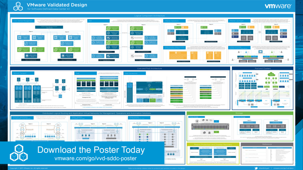 65 Download the Poster Today vmware.com/go/vvd-...