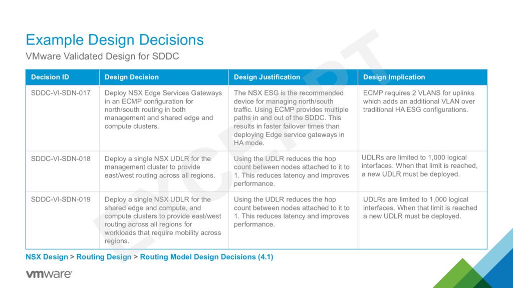 Example Design Decisions VMware Validated Desig...