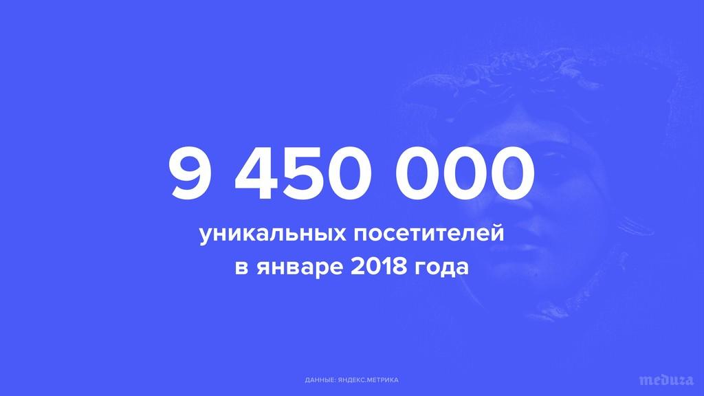 9 450 000 уникальных посетителей в январе 2018...
