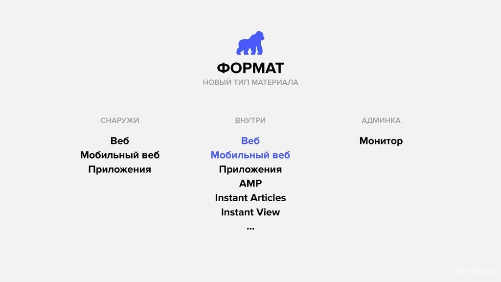ФОРМАТ НОВЫЙ ТИП МАТЕРИАЛА Веб Мобильный веб Пр...