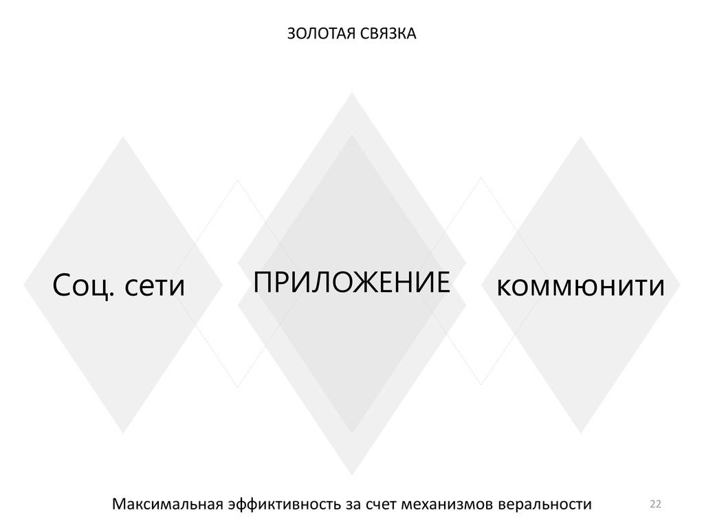 22 ЗОЛОТАЯ СВЯЗКА ПРИЛОЖЕНИЕ коммюнити Соц. сет...