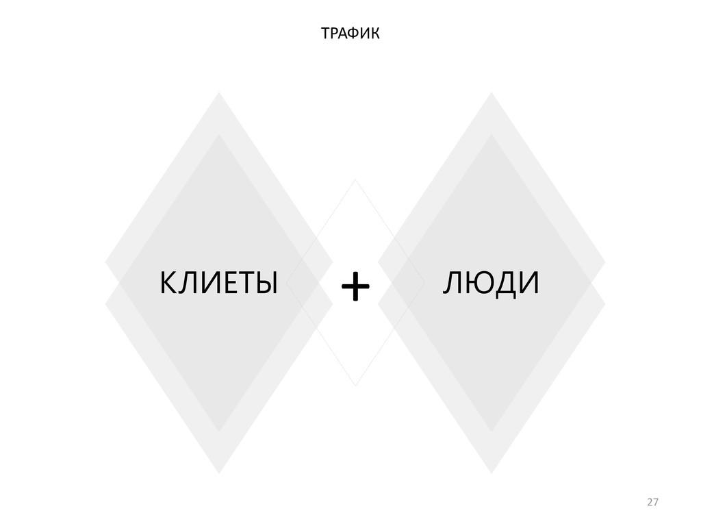 27 ТРАФИК КЛИЕТЫ ЛЮДИ +