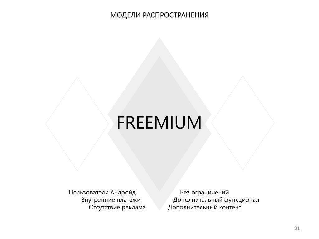 31 МОДЕЛИ РАСПРОСТРАНЕНИЯ FREEMIUM Без ограниче...