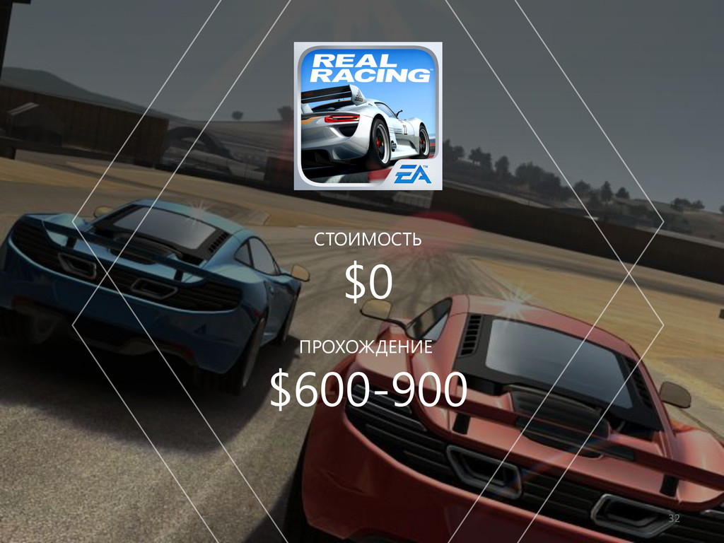 32 $0 СТОИМОСТЬ $600-900 ПРОХОЖДЕНИЕ