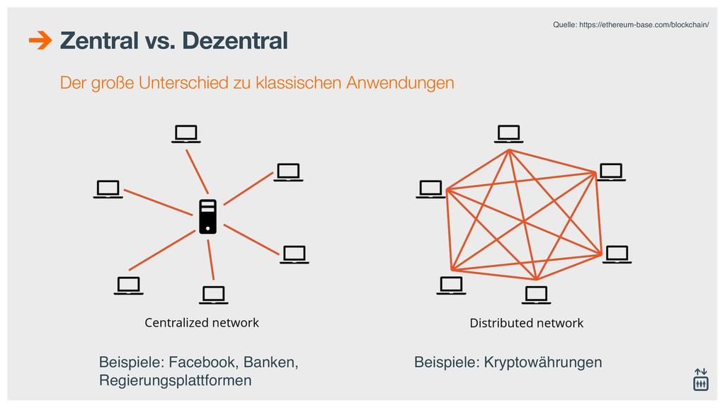 Zentral vs. Dezentral Der große Unterschied zu ...