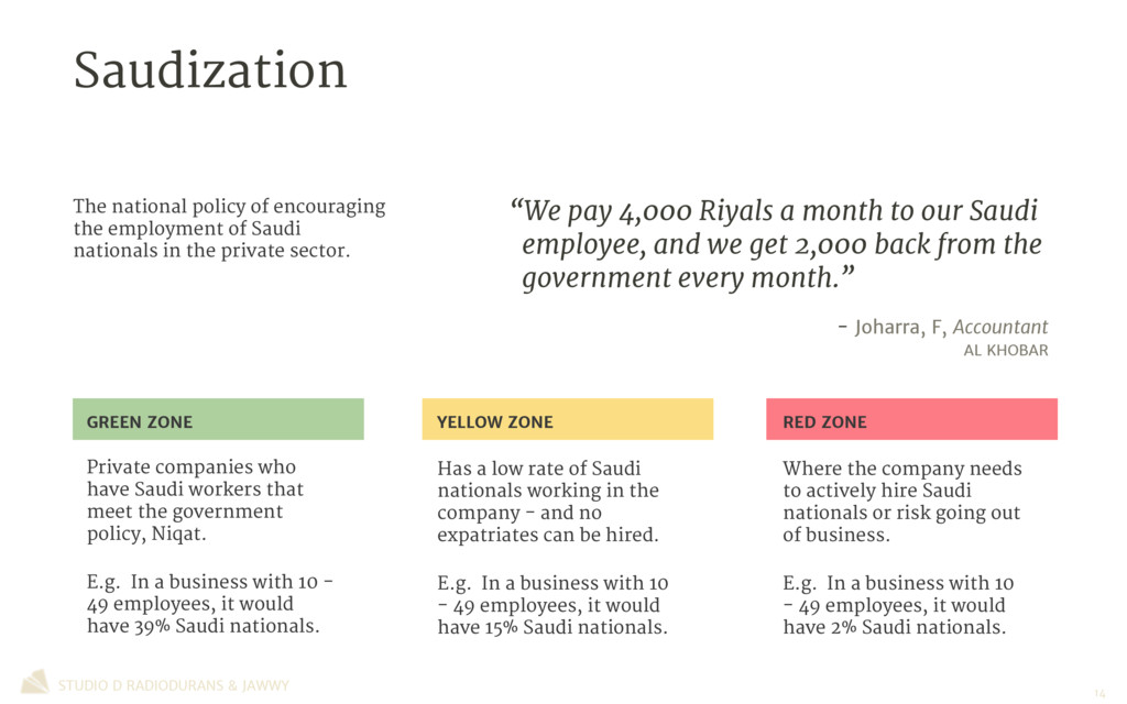 Saudization STUDIO D RADIODURANS & JAWWY The na...
