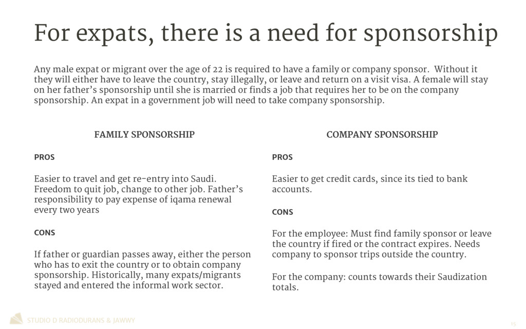 For expats, there is a need for sponsorship STU...