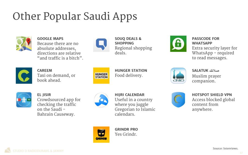 STUDIO D RADIODURANS & JAWWY Other Popular Saud...