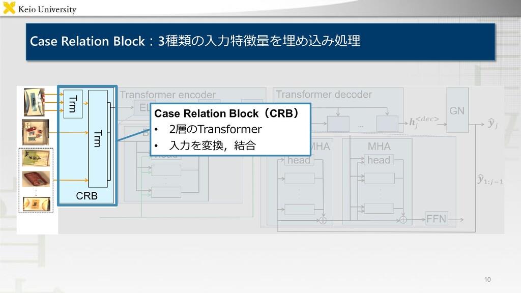 Case Relation Block:3種類の入力特徴量を埋め込み処理 10 Case Re...