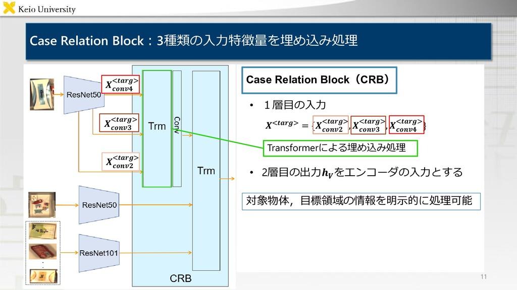 Case Relation Block:3種類の入力特徴量を埋め込み処理 11 Case Re...