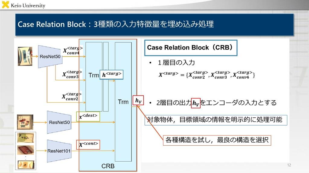 Case Relation Block:3種類の入力特徴量を埋め込み処理 12 Case Re...