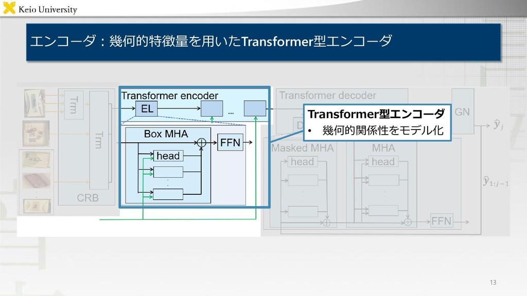 エンコーダ:幾何的特徴量を用いたTransformer型エンコーダ 13 Transforme...