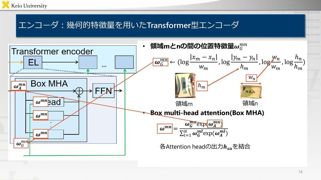 エンコーダ:幾何的特徴量を用いたTransformer型エンコーダ 14 • 領域mとnの間の...