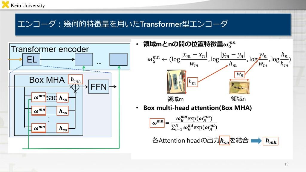 エンコーダ:幾何的特徴量を用いたTransformer型エンコーダ 15 • 領域mとnの間の...