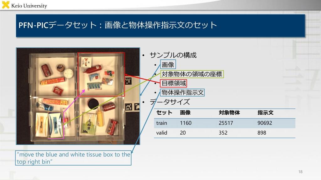 PFN-PICデータセット:画像と物体操作指示文のセット 18 • サンプルの構成 • 画像 ...