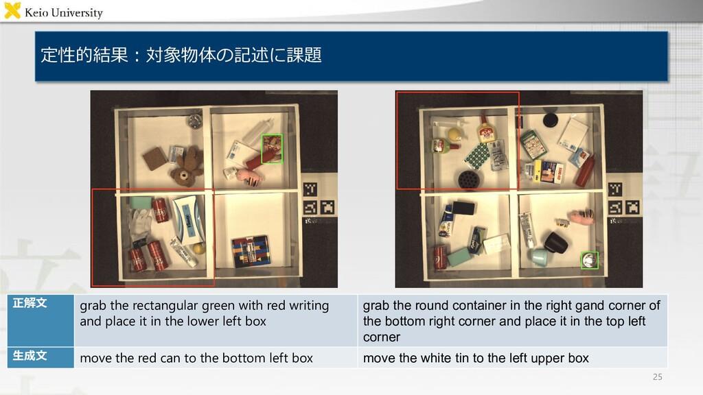定性的結果:対象物体の記述に課題 25 正解文 grab the rectangular gr...