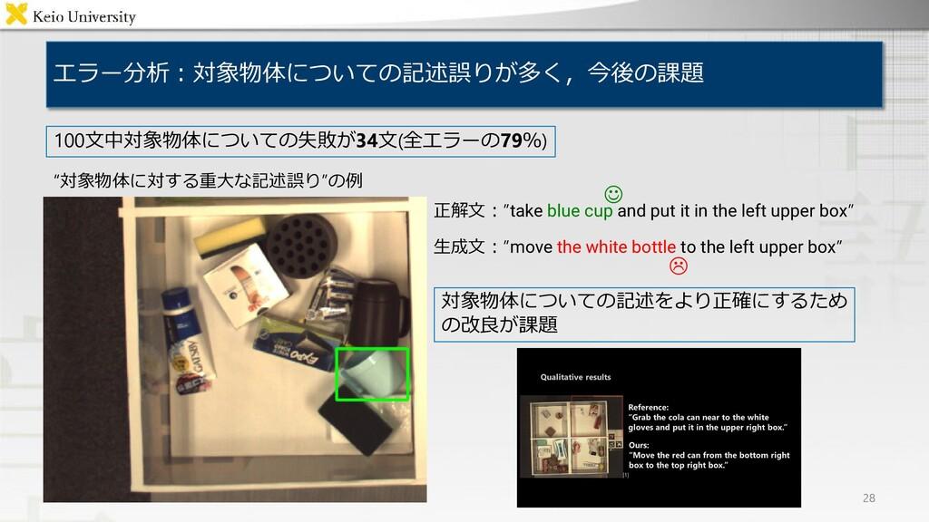 """生成文:""""move the white bottle to the left upper bo..."""