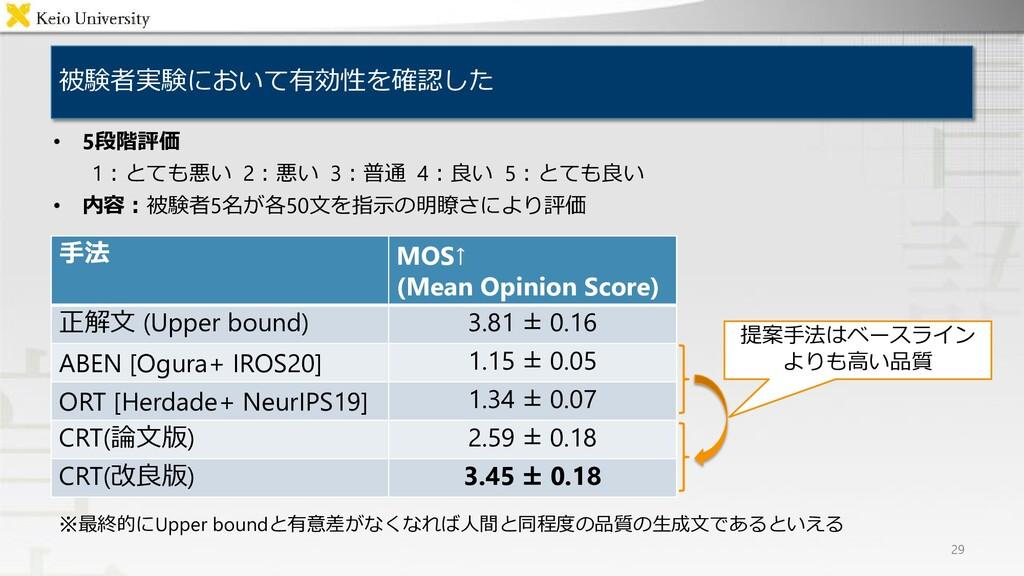 被験者実験において有効性を確認した 29 • 5段階評価 1:とても悪い 2:悪い 3:普通 ...