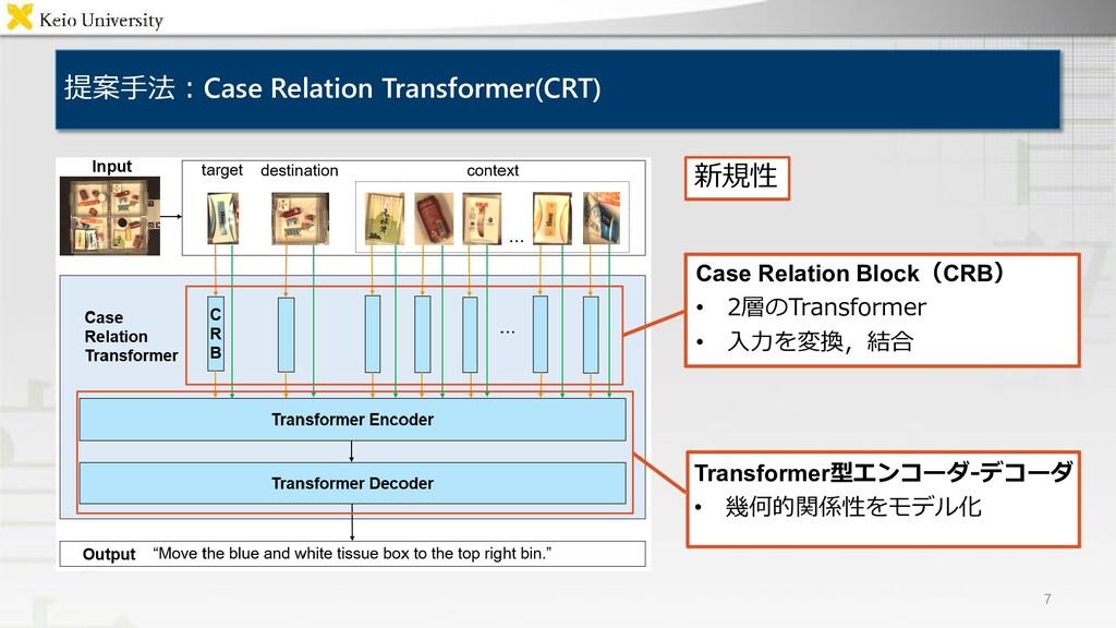 提案手法:Case Relation Transformer(CRT) 7 Case Rela...