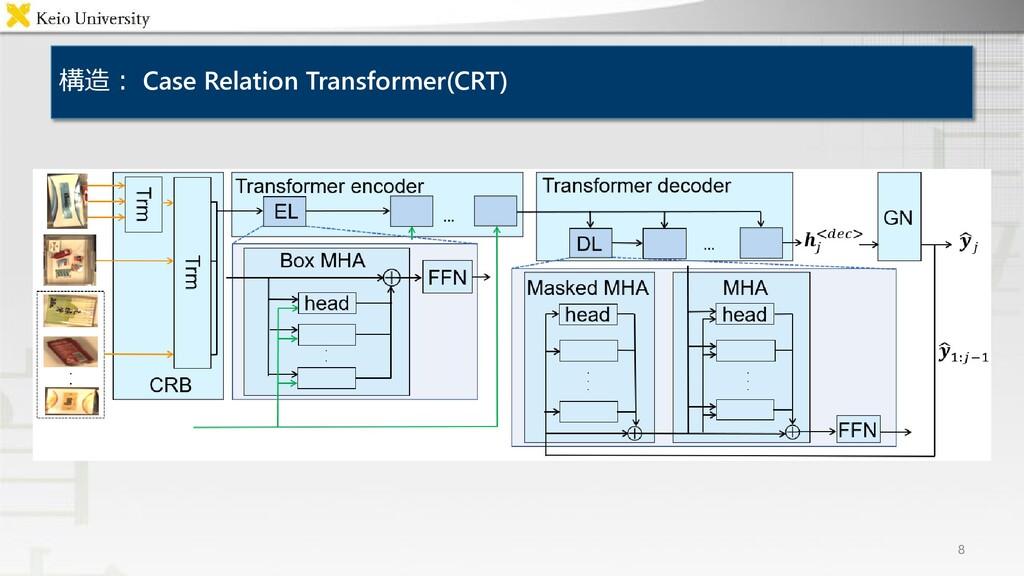 構造: Case Relation Transformer(CRT) 8