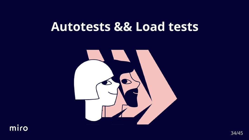 Autotests && Load tests 34/45