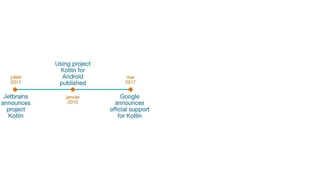 juillet 2011 Jetbrains announces project Ko...