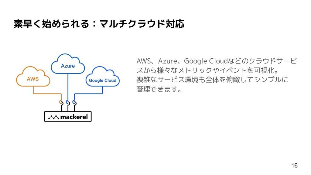 素早く始められる:マルチクラウド対応 AWS、Azure、Google Cloudなどのクラウ...