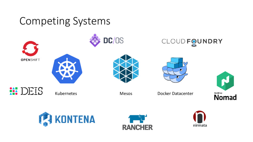 Competing Systems Kubernetes Mesos Docker Datac...