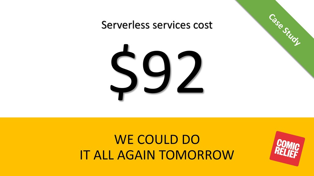 WE COULD DO IT ALL AGAIN TOMORROW Serverless se...