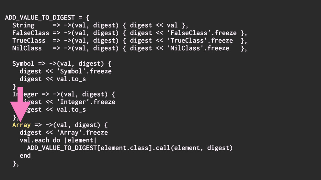 ADD_VALUE_TO_DIGEST = { String => ->(val, diges...