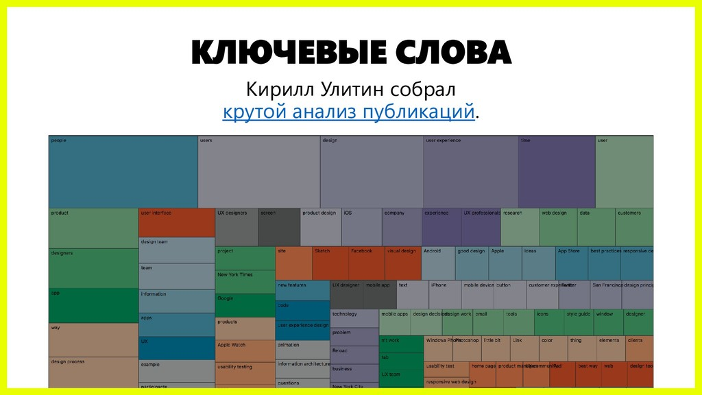 КЛЮЧЕВЫЕ СЛОВА Кирилл Улитин собрал крутой анал...