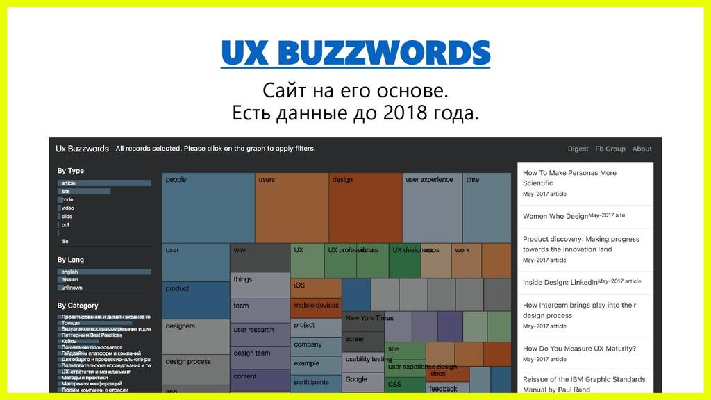 UX BUZZWORDS Сайт на его основе. Есть данные до...