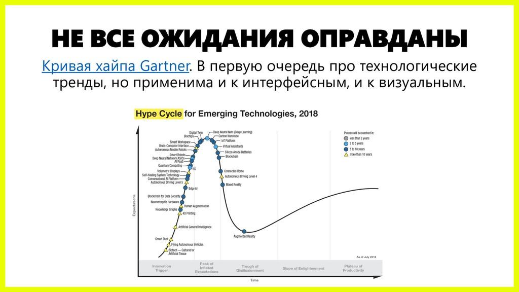НЕ ВСЕ ОЖИДАНИЯ ОПРАВДАНЫ Кривая хайпа Gartner....