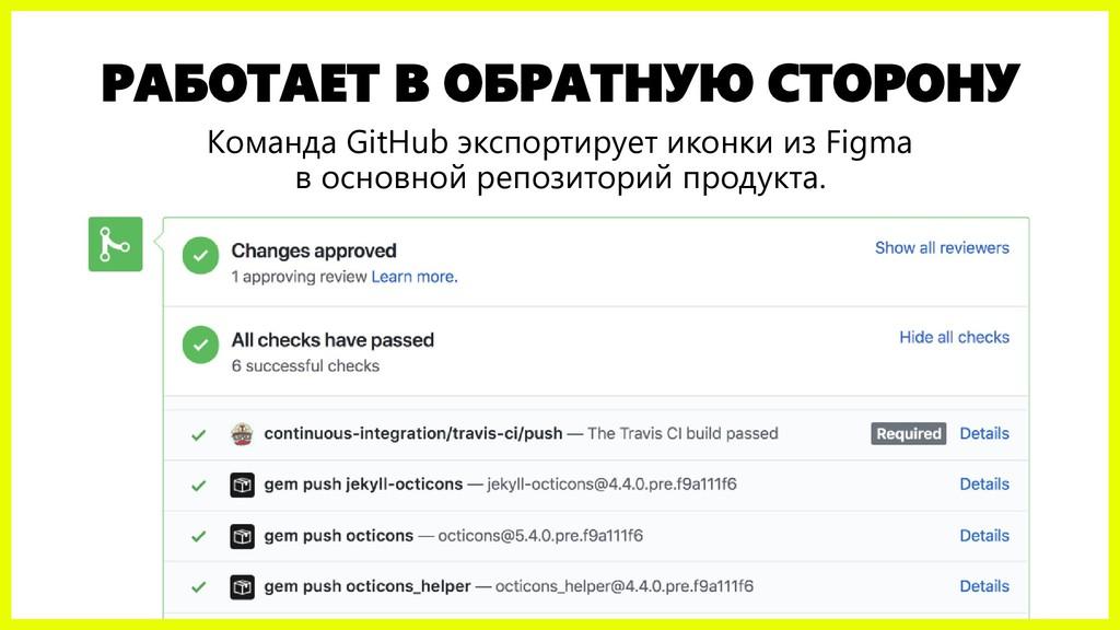 РАБОТАЕТ В ОБРАТНУЮ СТОРОНУ Команда GitHub эксп...