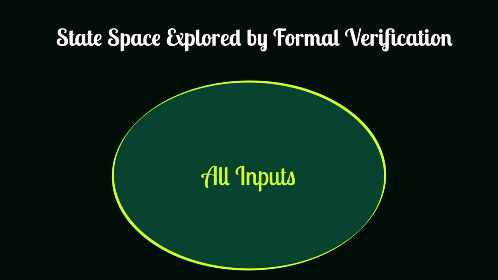 All Inputs State Space Explored by Formal Verifi...