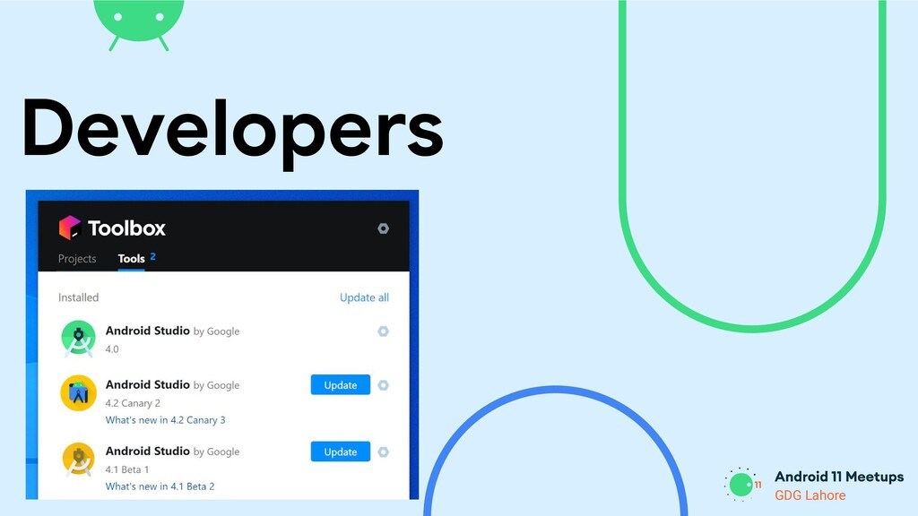 GDG Lahore Developers