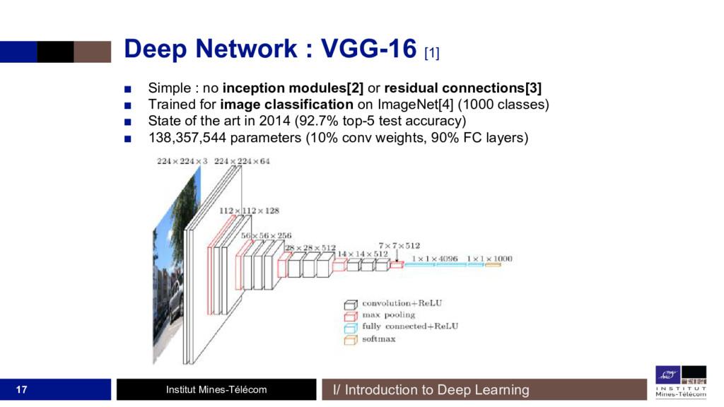 Institut Mines-Télécom Deep Network : VGG-16 [1...