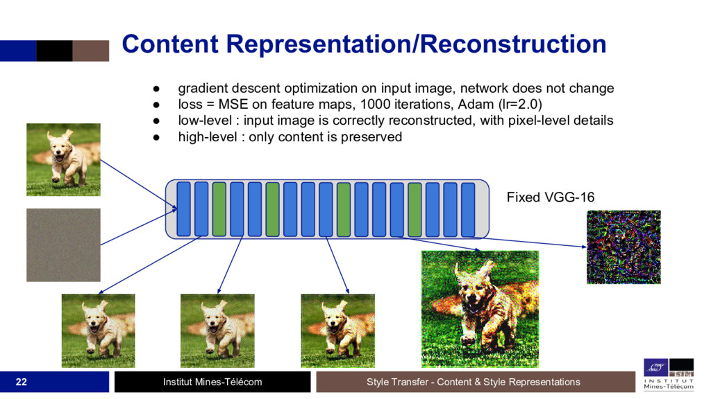 Institut Mines-Télécom Content Representation/R...