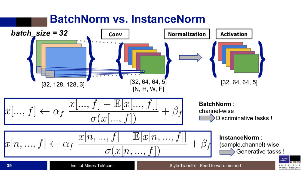 Institut Mines-Télécom BatchNorm vs. InstanceNo...