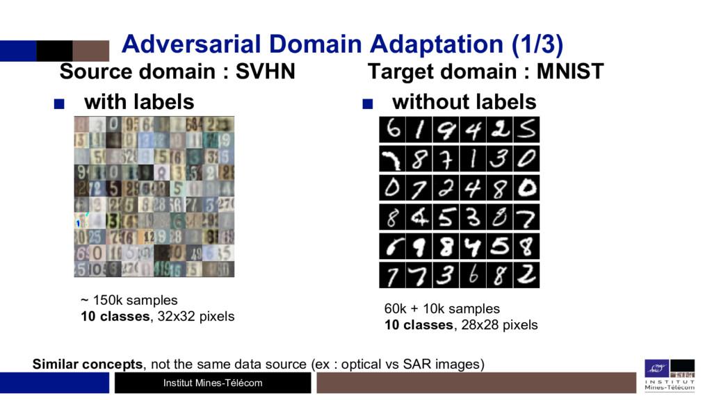 Institut Mines-Télécom Adversarial Domain Adapt...